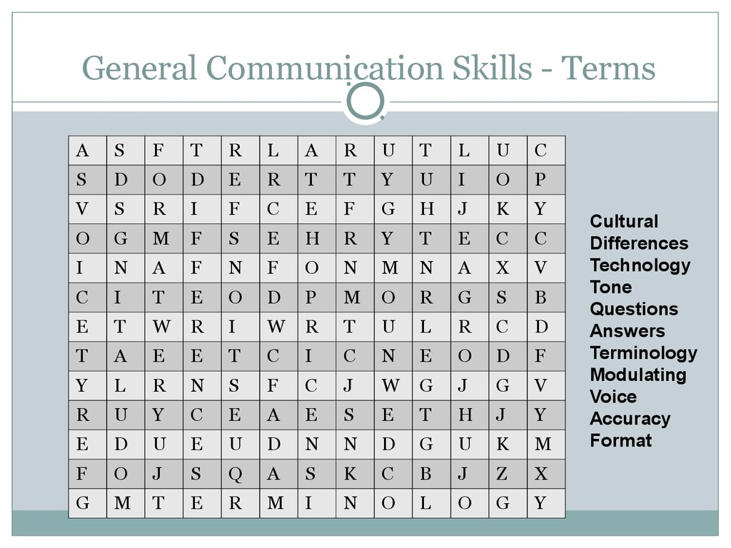 communication employability skills coursework Ss communication quarterlyinterpersonal communication in the workplace   employment but today's workplace is showing that technical skills are not  enough  coursework were designed to build soft skills as well as subject  matter content.
