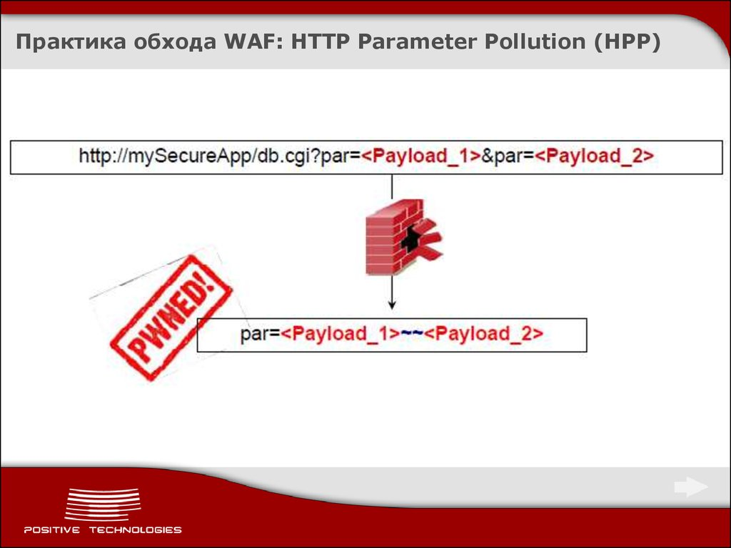 Практика обхода WAF: HTTP Parameter Pollution (HPP)
