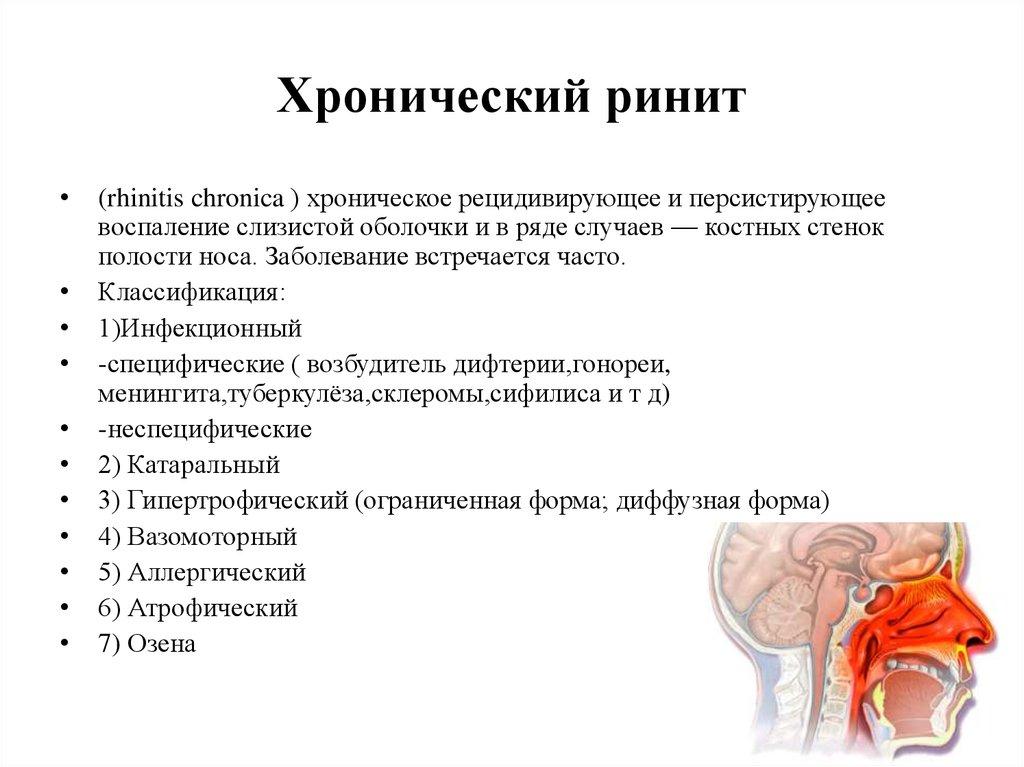 хронический катаральный ринит фото