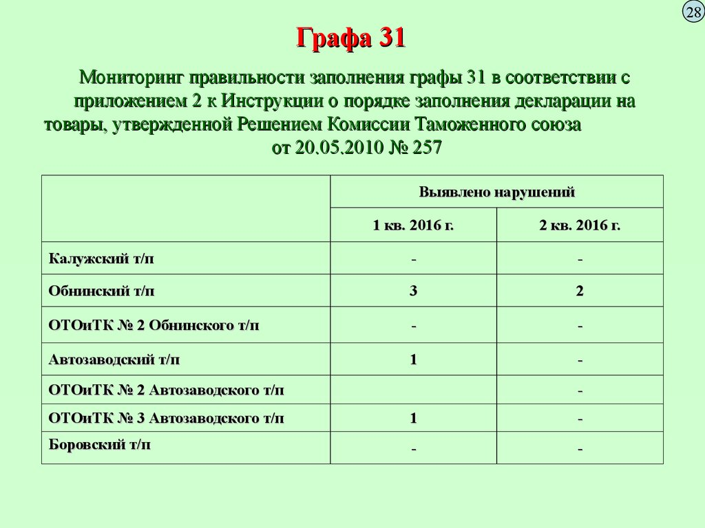 Сталинград в 3d скачать