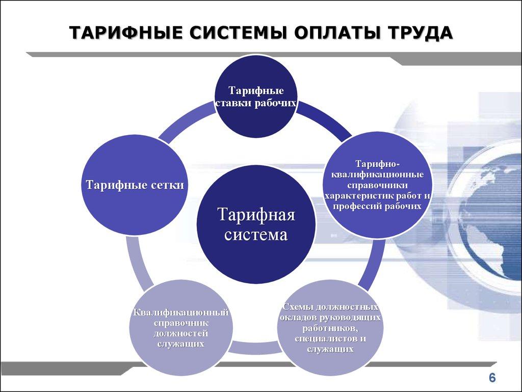 download Вся кремлевская рать. Краткая история современной России