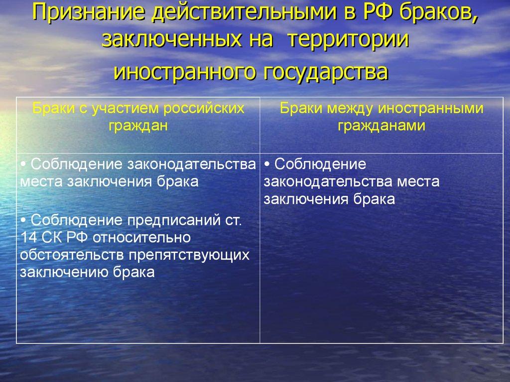 Яндекс директ вышивка