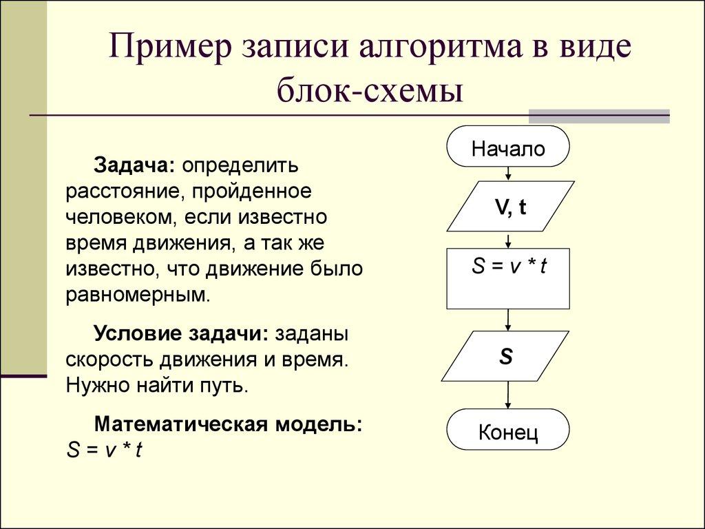 Формы записи алгоритмов блок схемы 6 класс