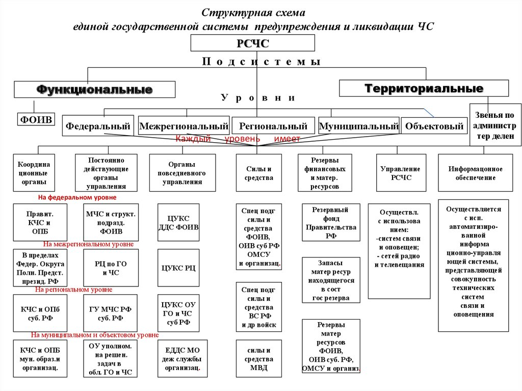 Медицинские справки в Москве - Купить мед справку с