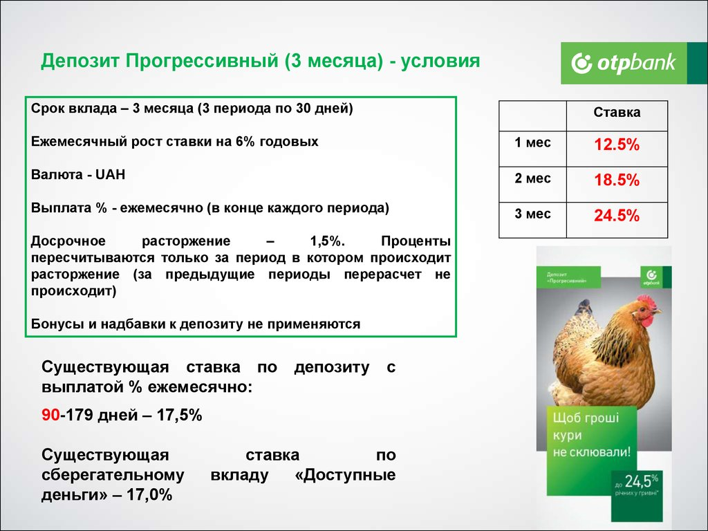 Кредит наличными отп украина