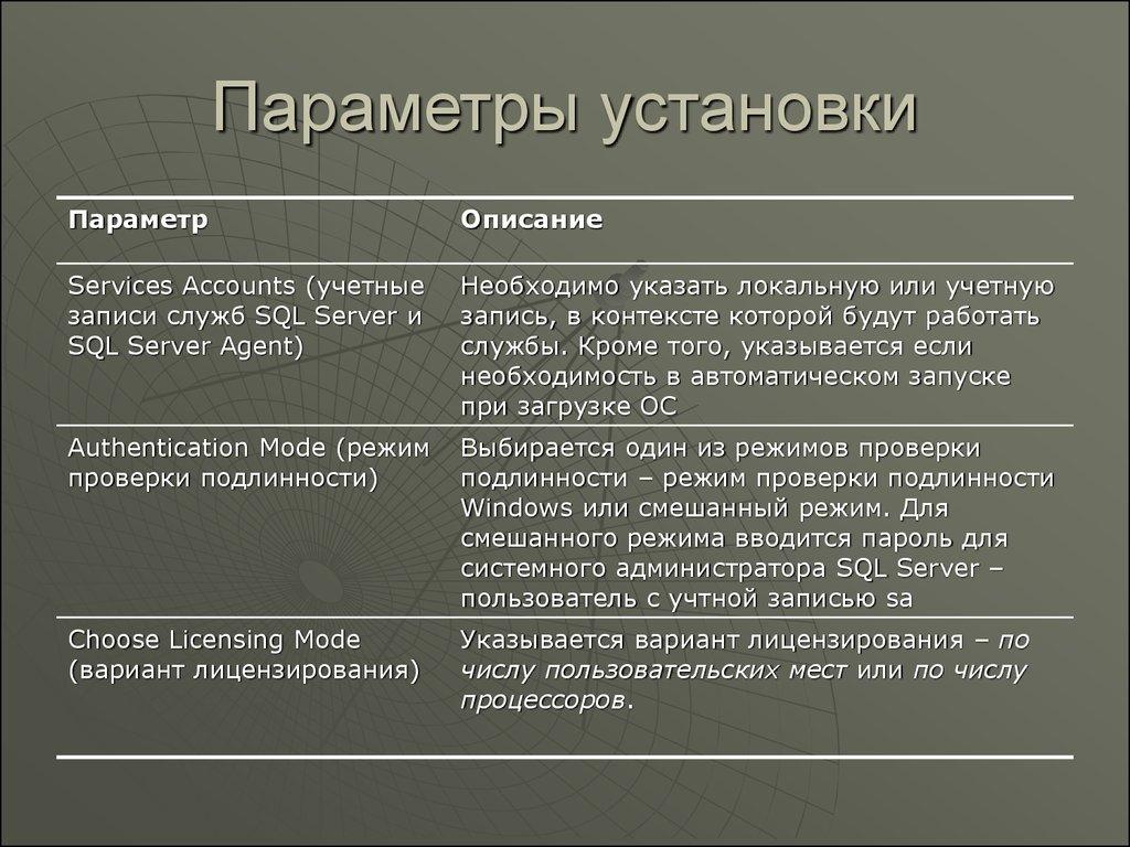 Администрирование Информационных Систем