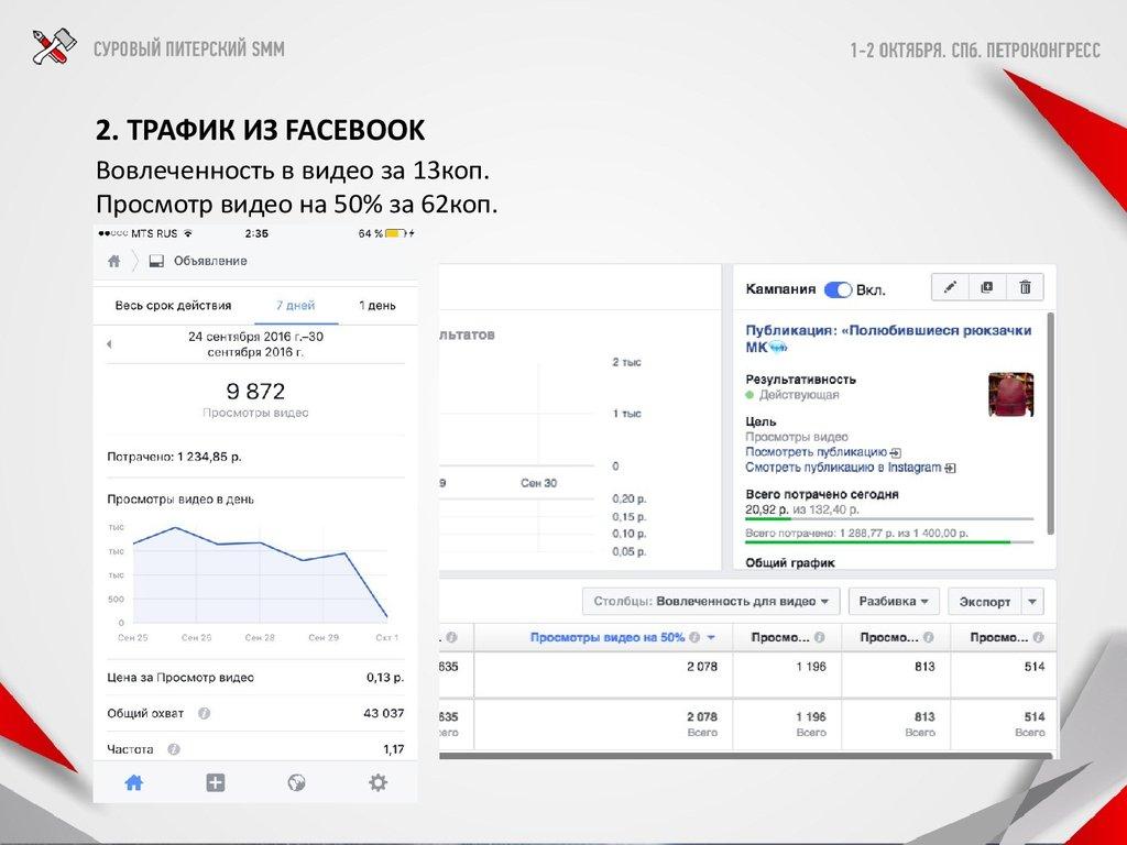 Прогон сайта в facebook