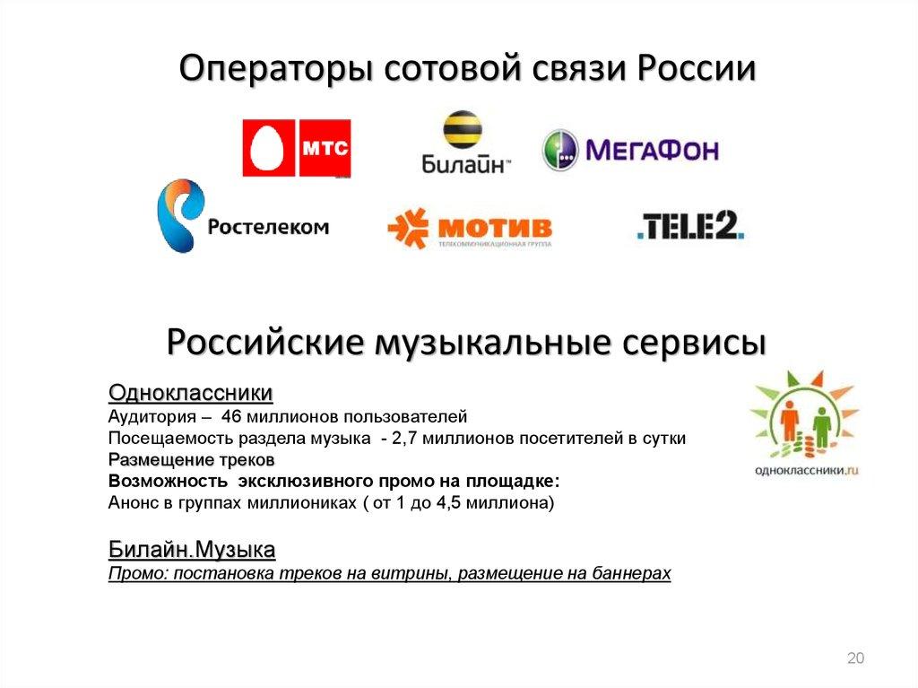 Виртуальный номер мобильный россия