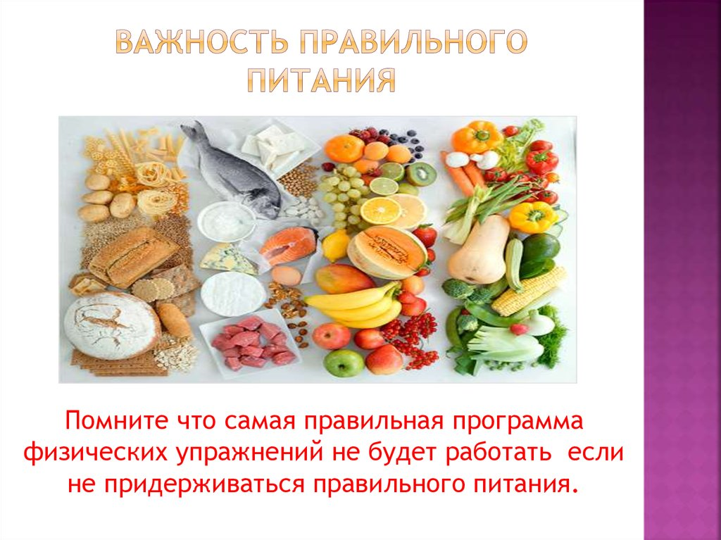 тренинг правильного питания