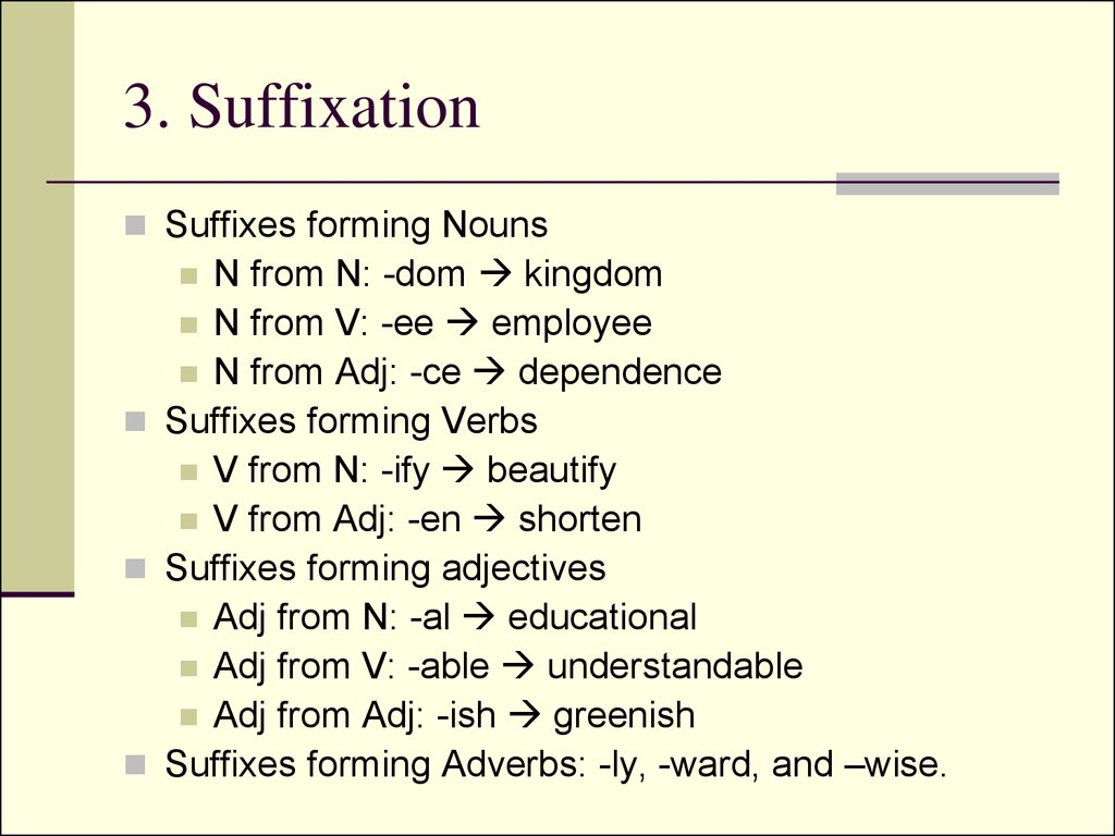 3. Suffixation