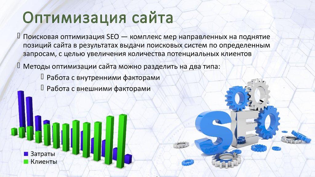Seo-оптимизация интернет-магазина своими руками 34