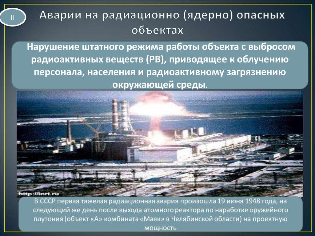Реферат На Тему Опасность Ядерных Катастроф