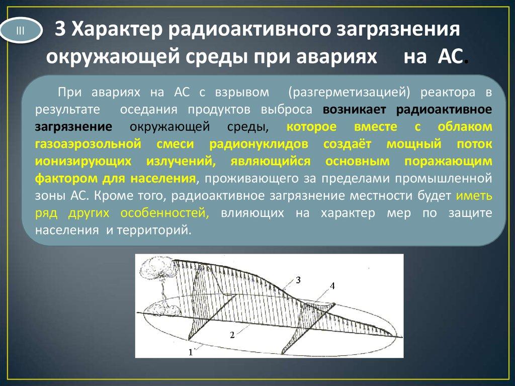 Медико-тактическая характеристика зон радиоактивного ...