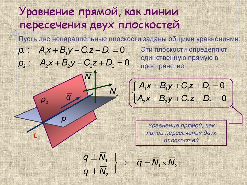 Как сделать уравнение прямой 545