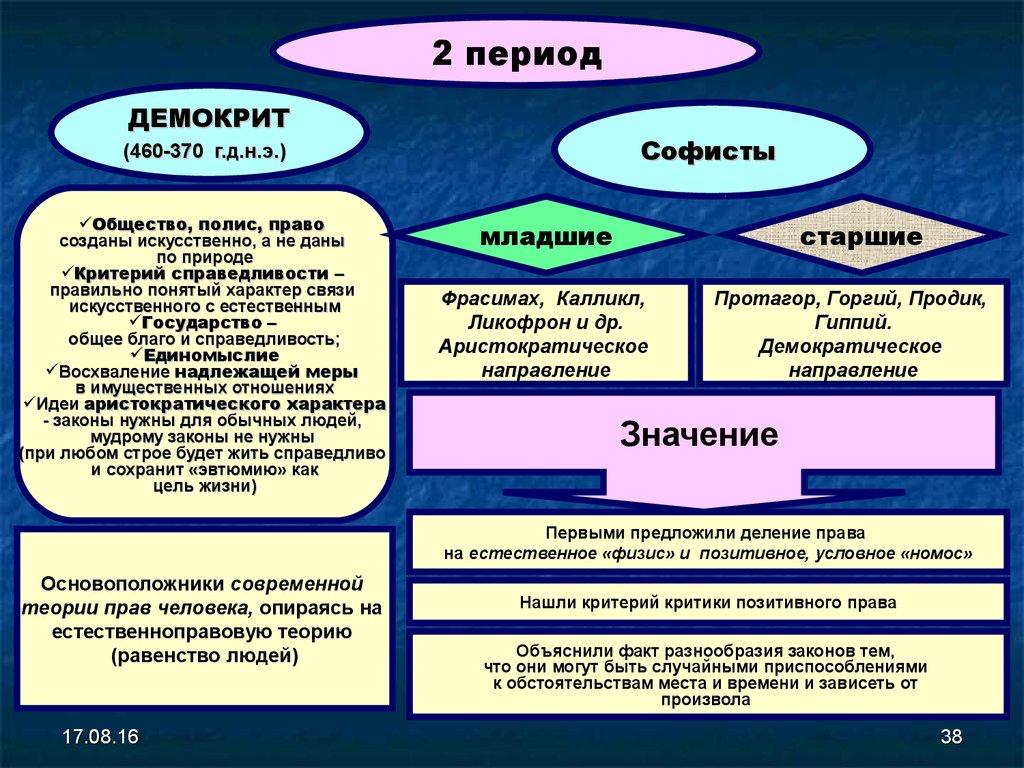Учебник Иппу Нерсесянц