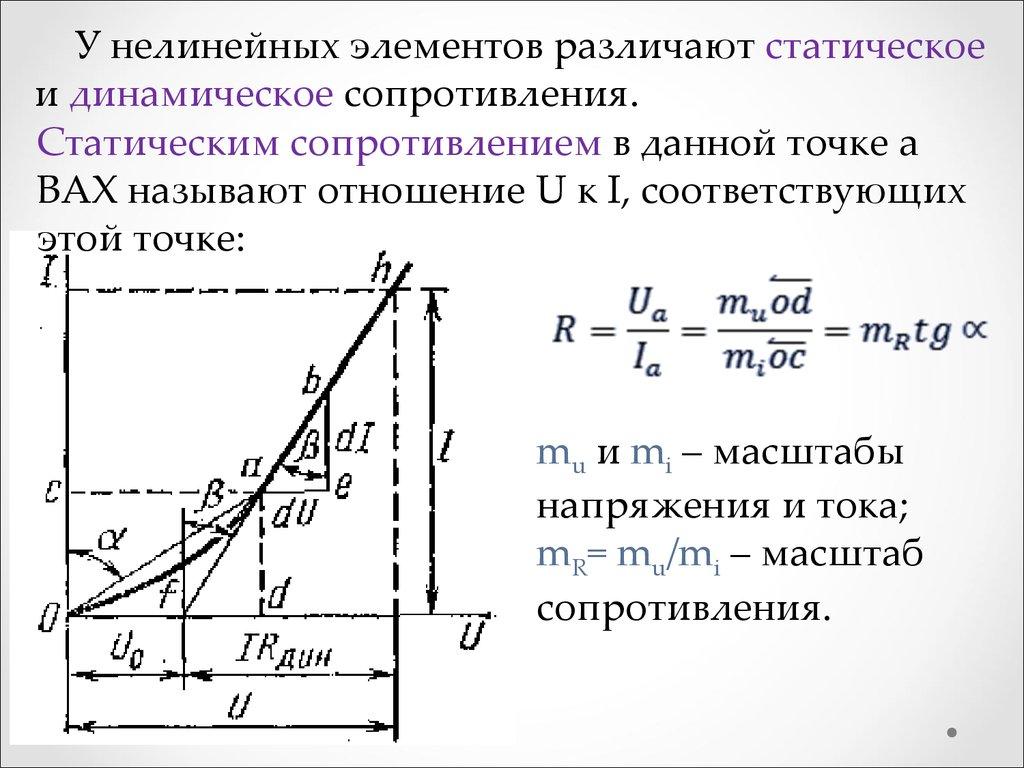 схема с использованием нелинейного элемента