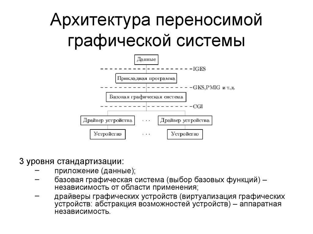 view Analysis of Neural Data