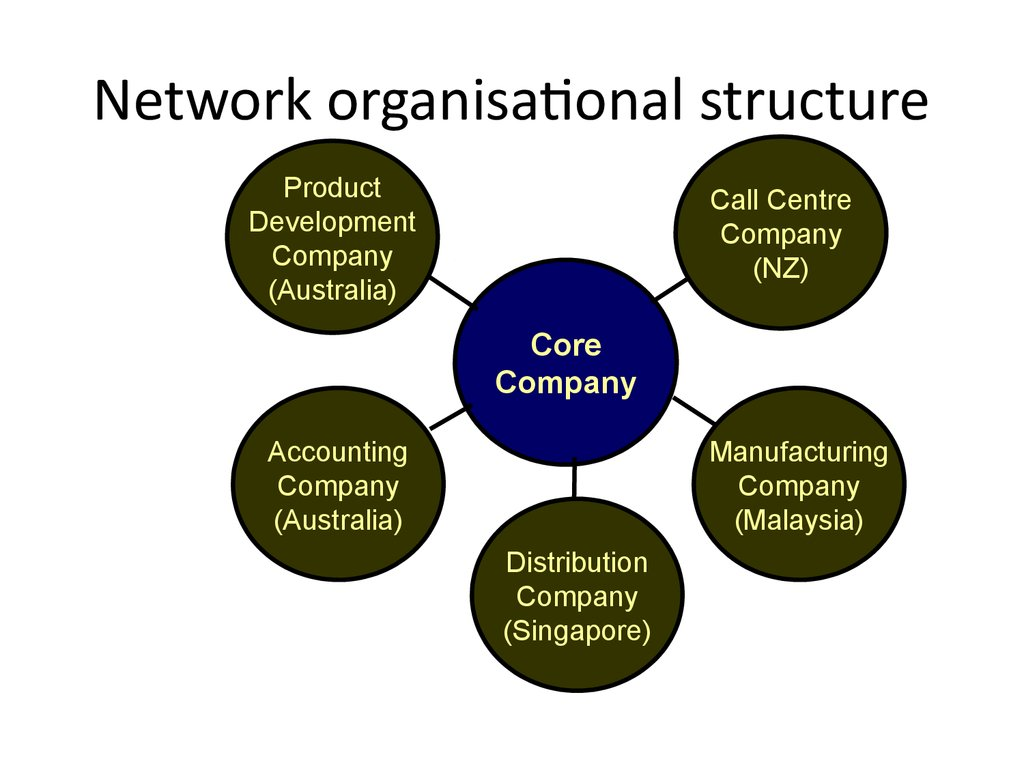 the importance of organizational structure essay