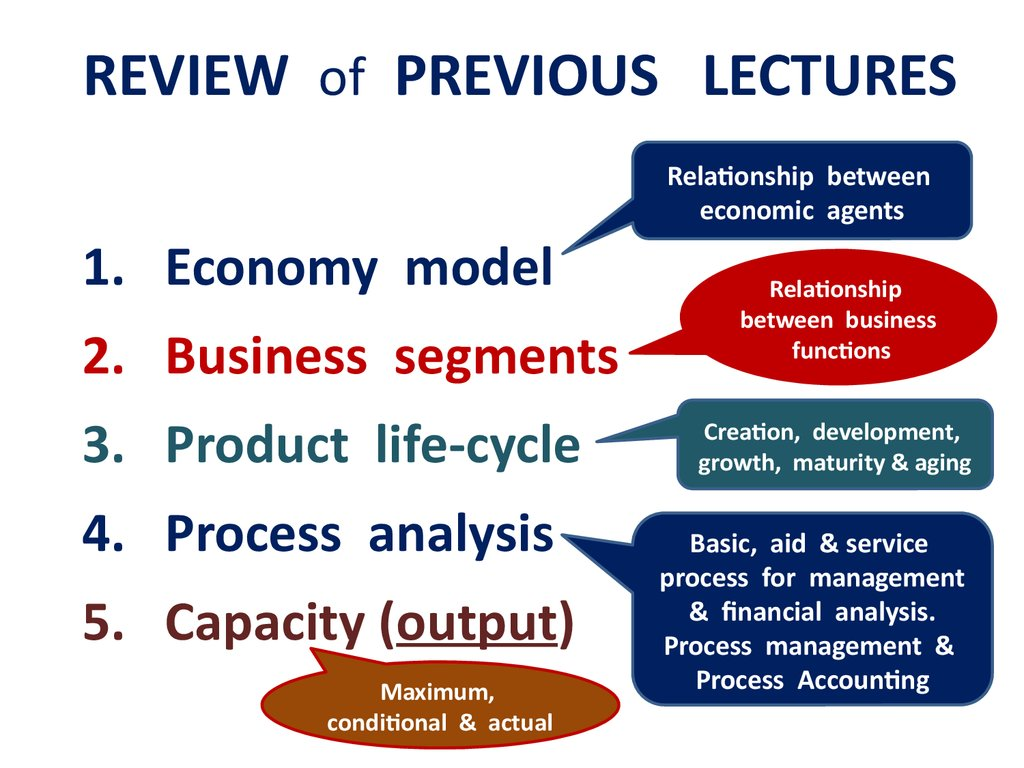 what is the relationship between accounting and economy