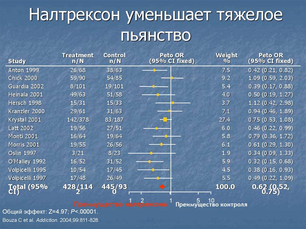 Молочница у женщин лечение цена украина