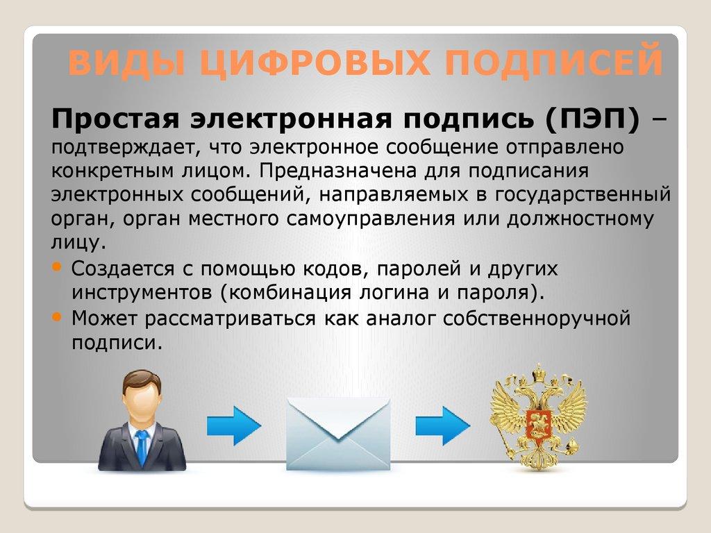 Как сделать усиленную неквалифицированную электронную подпись