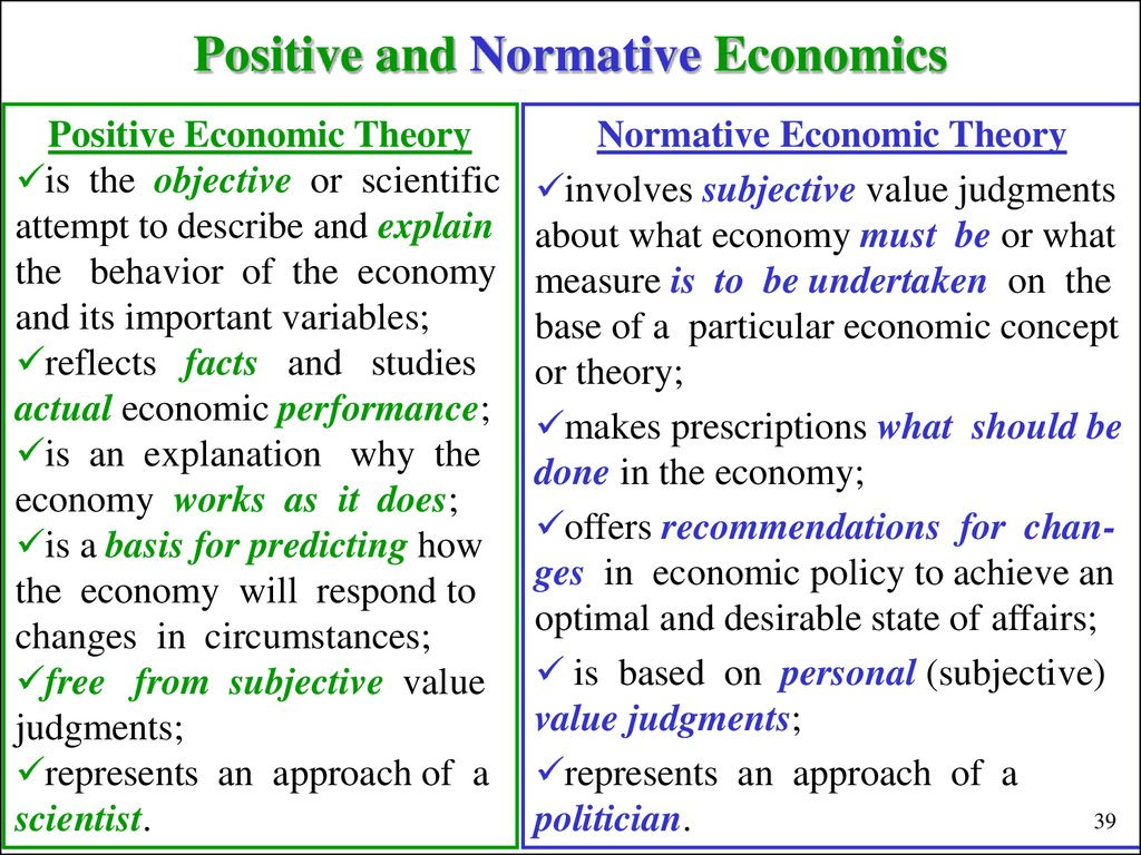 Significant Distinction – Good v . Normative Economics