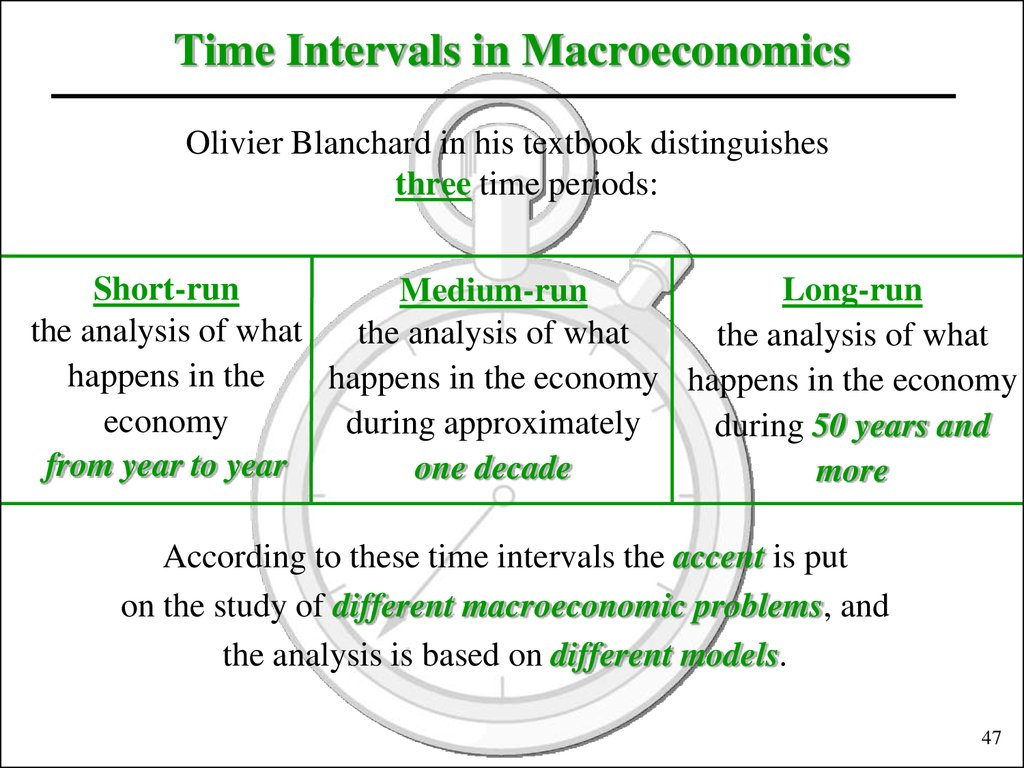 macroeconomics lecture 1 Lecture 1-1 what is macroeconomics 1 macroeconomics macroeconomics: the study of the major economic totals (aggregates) issues involving the overall.