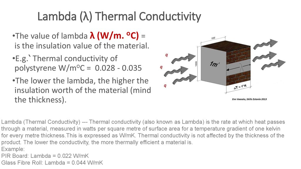 Assignment Thermal Conductivity Calculation