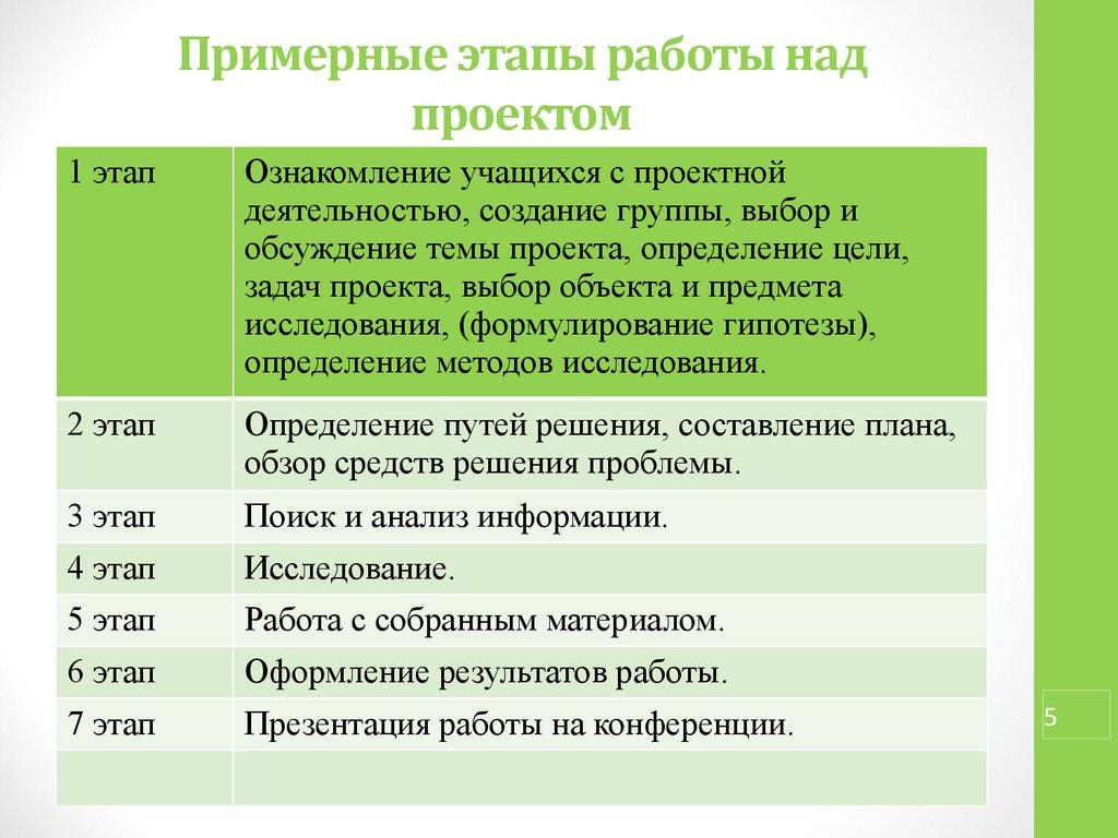 Повышение Мотивации К Изучению Английского Языка Презентация