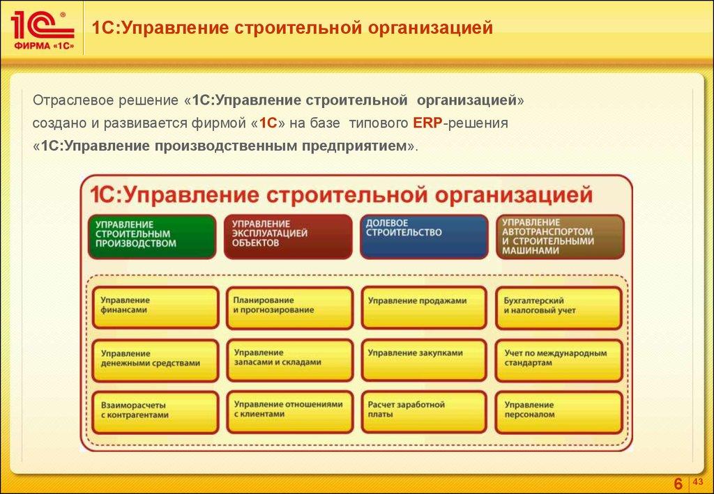 1с предприятие управление автотранспортом инструкция