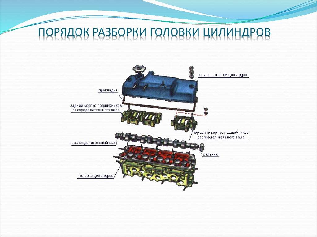 Замена ремня генератора в автомобиле lada на примере ваз 2110