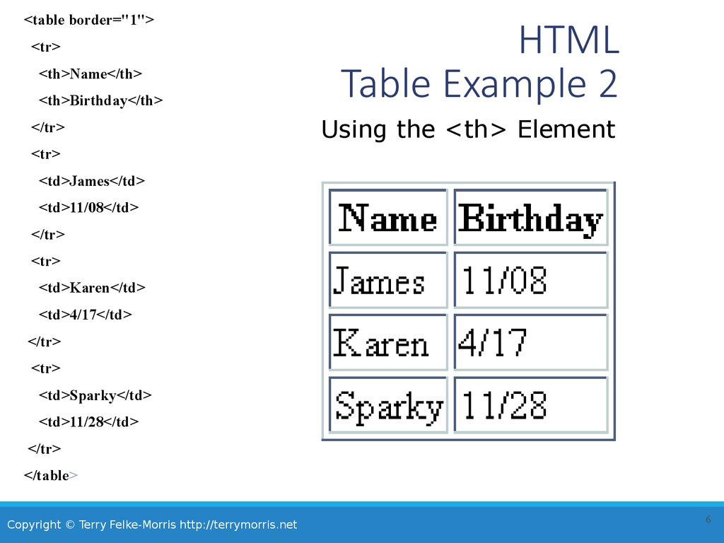 Web development design foundations with html5 8th for Html5 table design