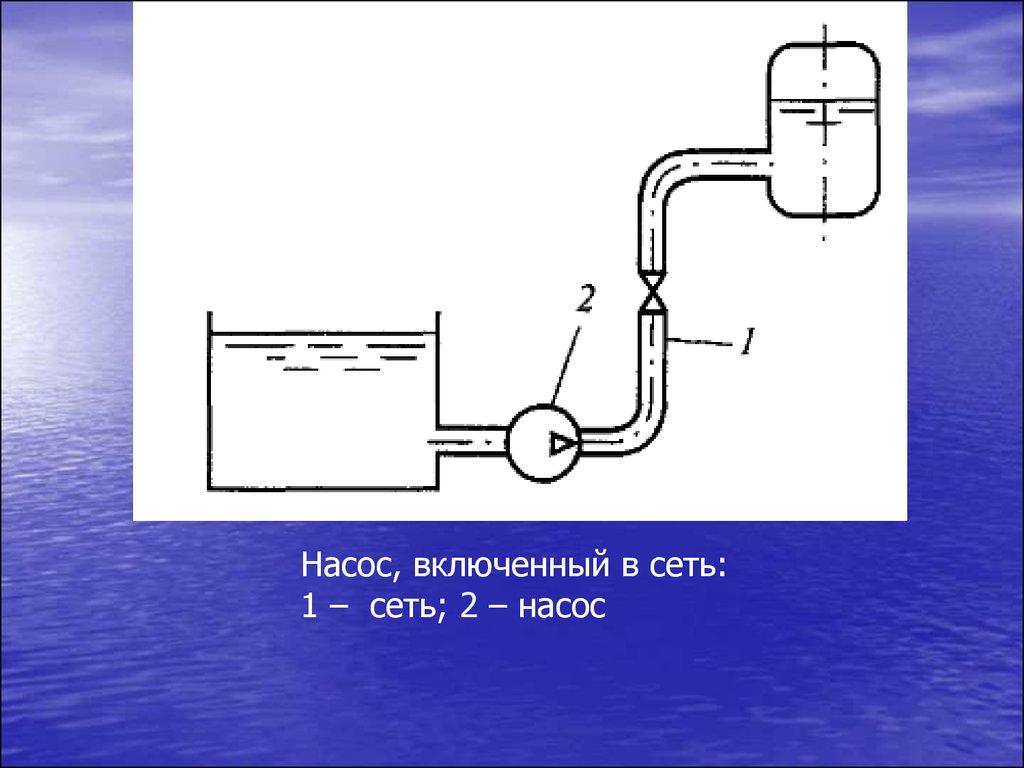 насосы и насосные установки ppt