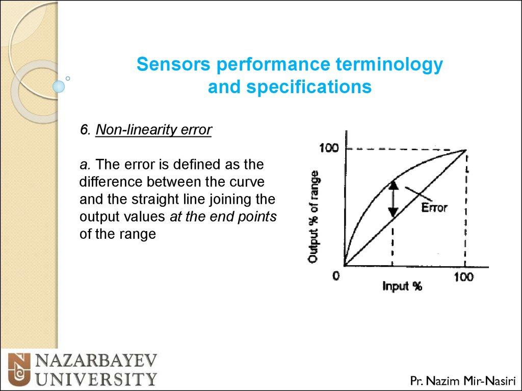 Sensors And Actuators презентация онлайн
