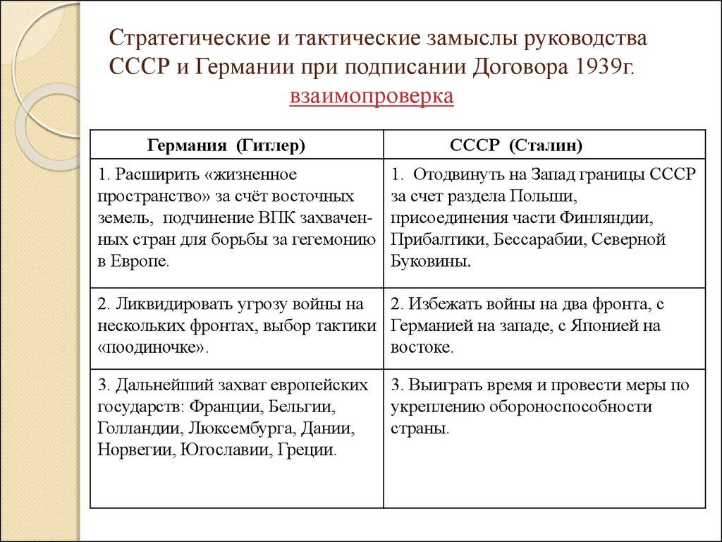 таблица по ссср в годы перестройки