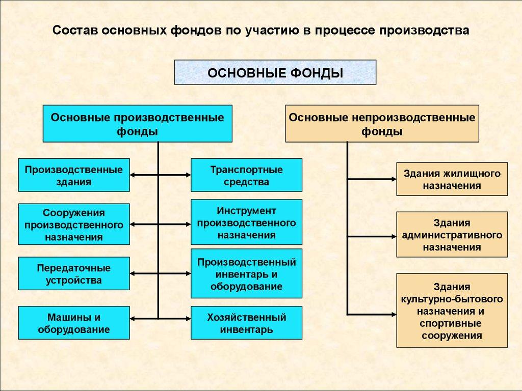 реферат основные современные источники научной информации