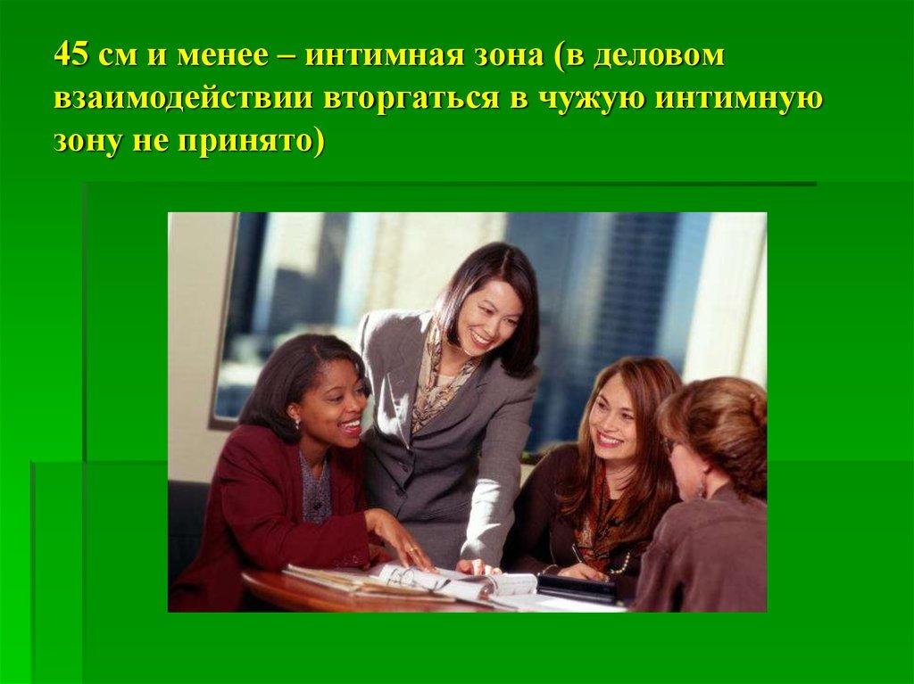 parametri-intimnoy-kommunikativnoy-zoni