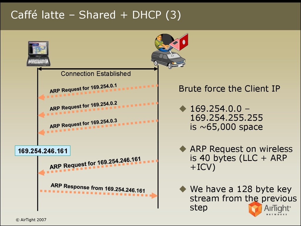 Caffé latte – Shared + DHCP (3)