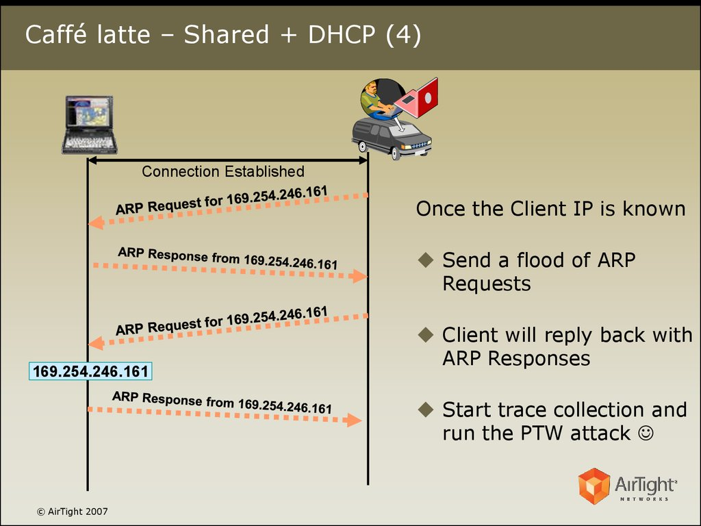Caffé latte – Shared + DHCP (4)