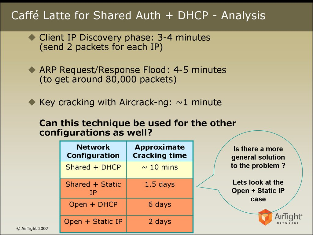 Caffé Latte for Shared Auth + DHCP - Analysis