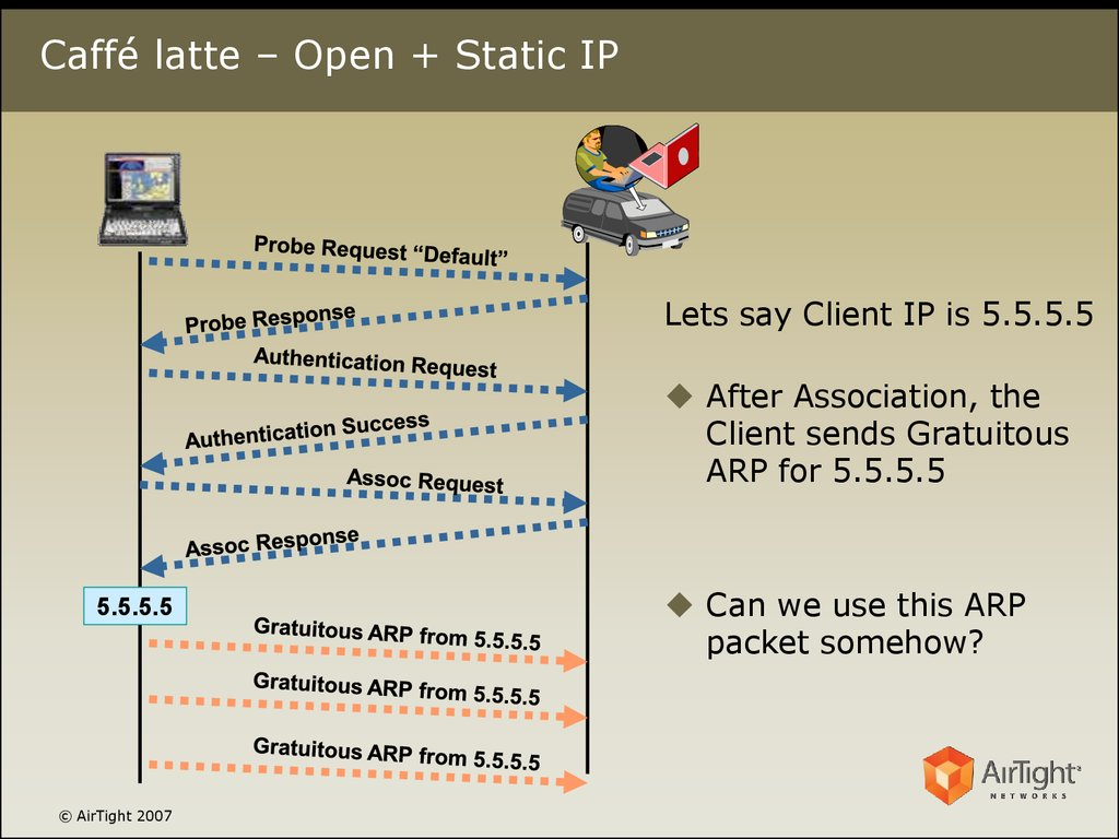 Caffé latte – Open + Static IP