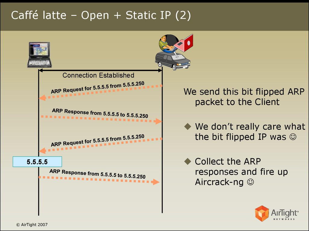 Caffé latte – Open + Static IP (2)