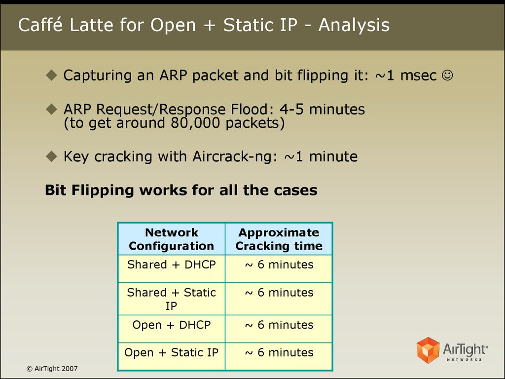 Caffé Latte for Open + Static IP - Analysis