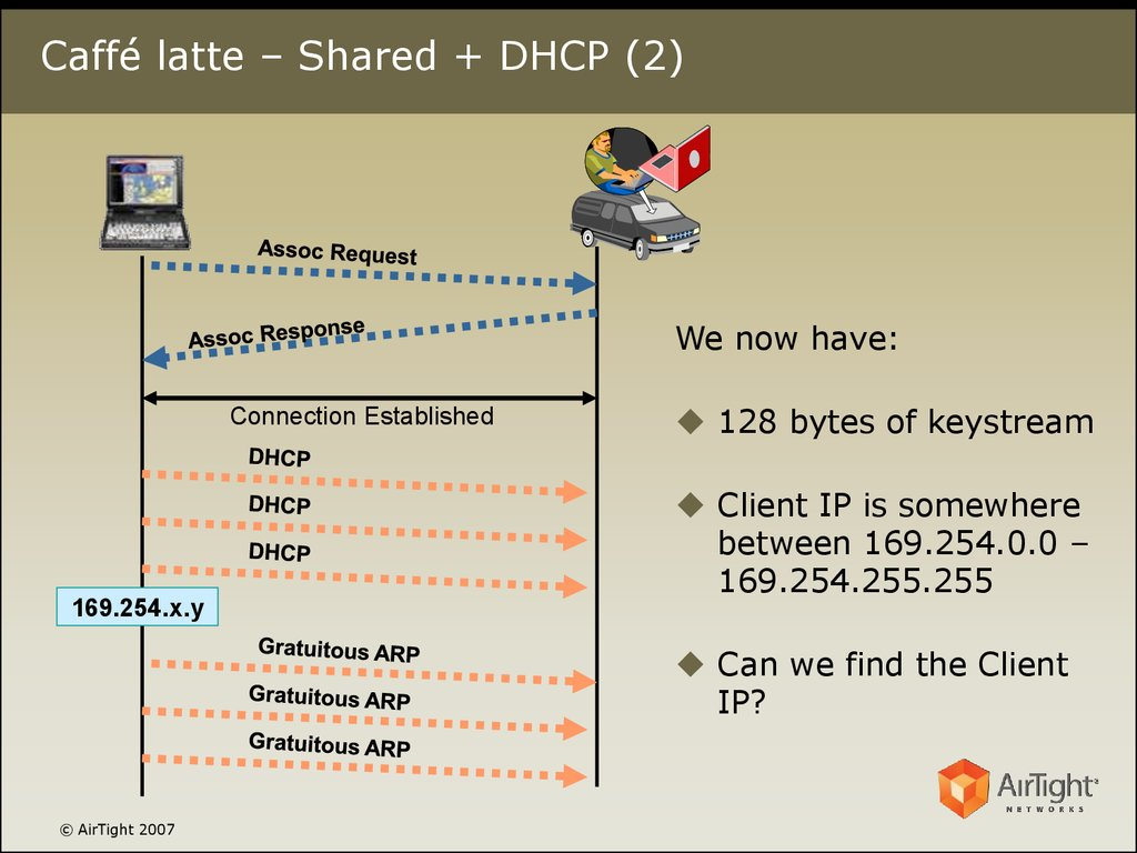 Caffé latte – Shared + DHCP (2)