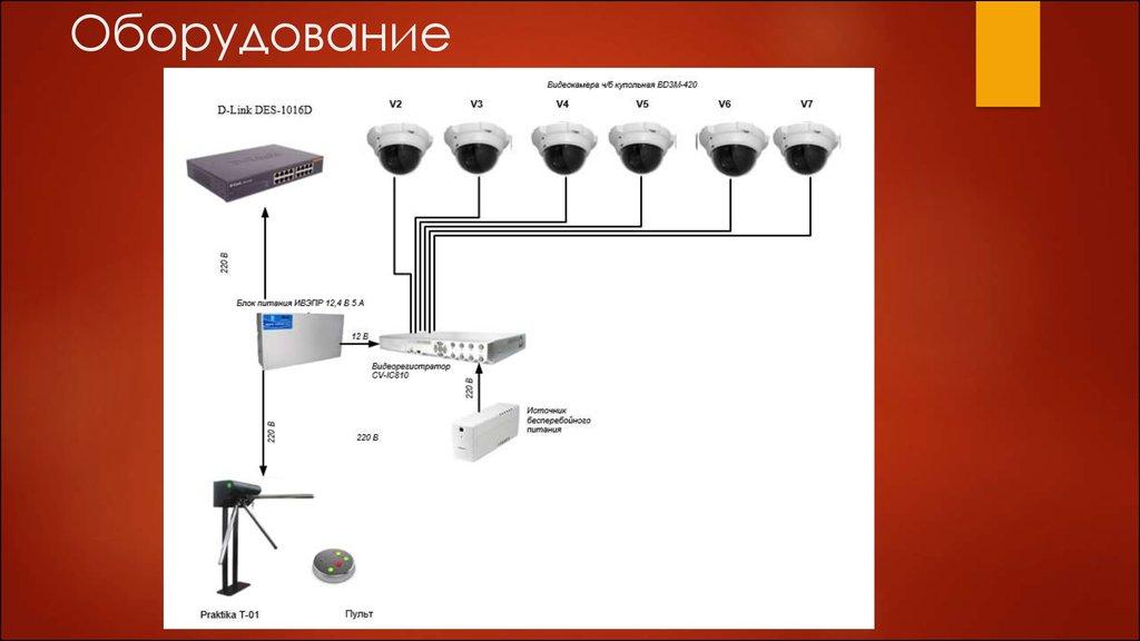 организация контроля обслуживания систем видеонаблюдения