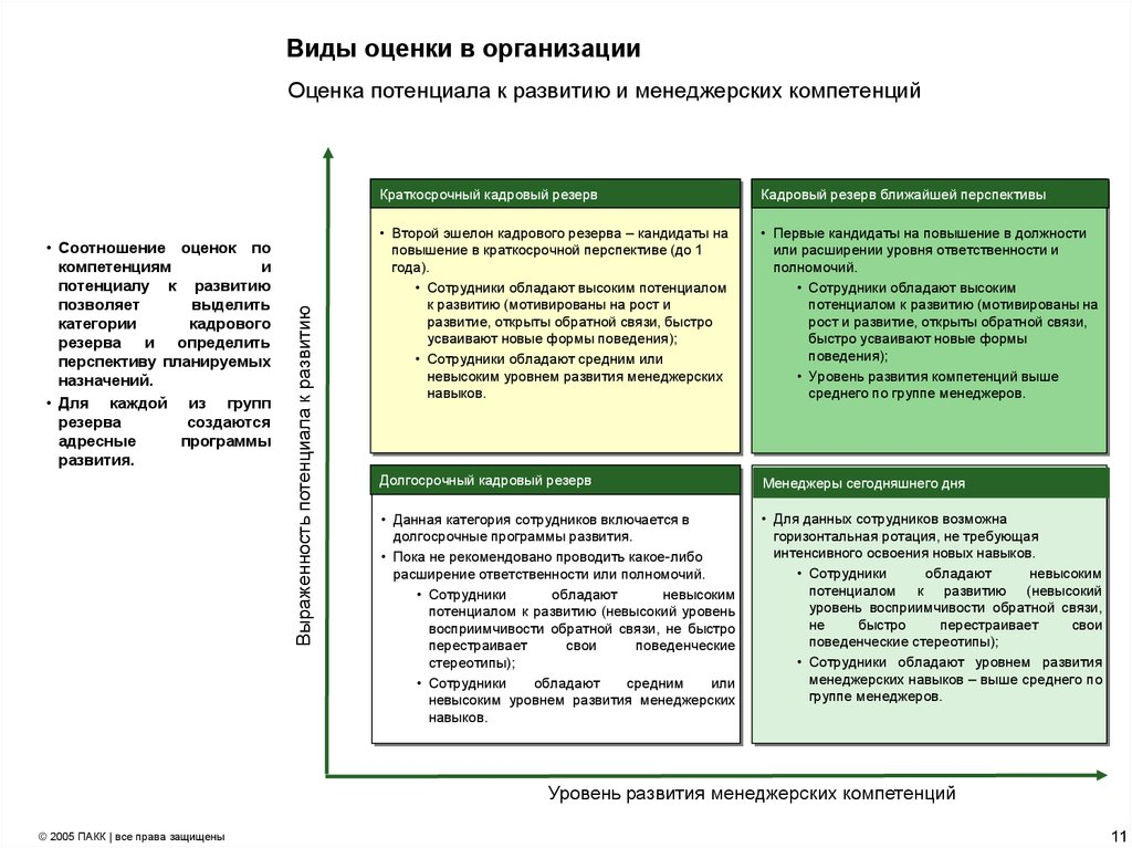 Управление Персоналом Предприятия Учебное пособие