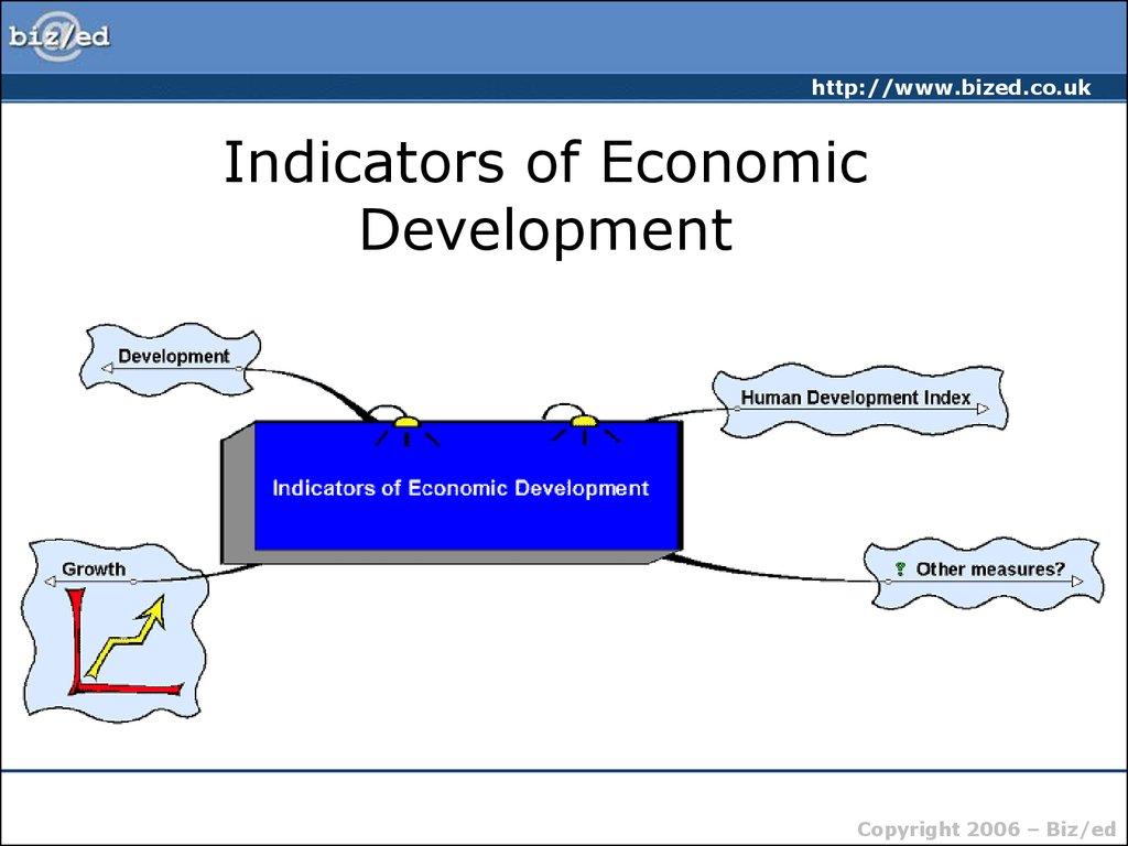 modernization and economic development Industrialisation, modernisation and globalisation: economic development after  1800 (75 credits, autumn18/19, weeks 45-03, 50%.