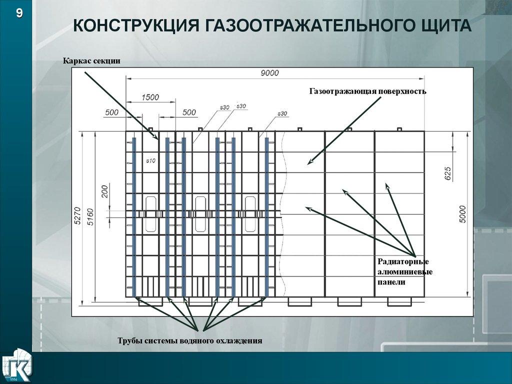 схема электропитания бтр-60