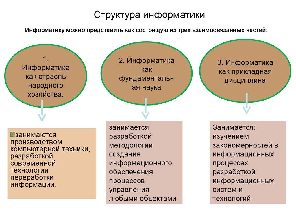 Лекция 1 предмет и задачи курса