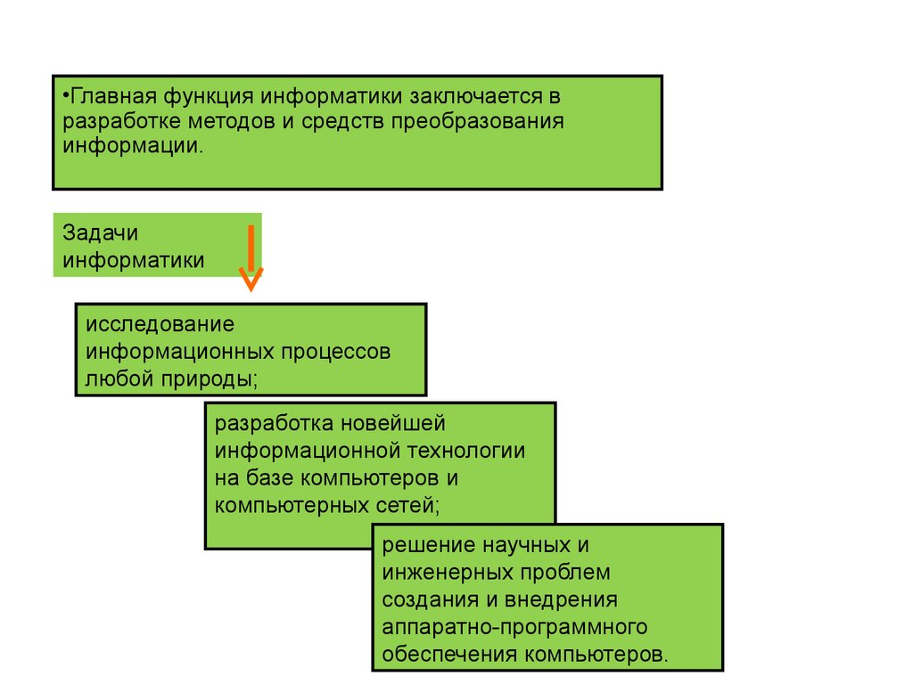 развития науки википедия презентация